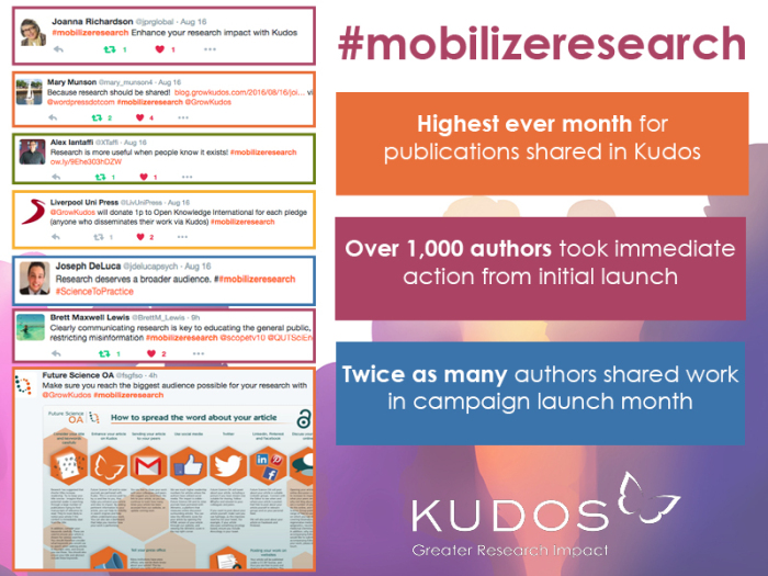 Mobilize Research Campaign | Kudos blog